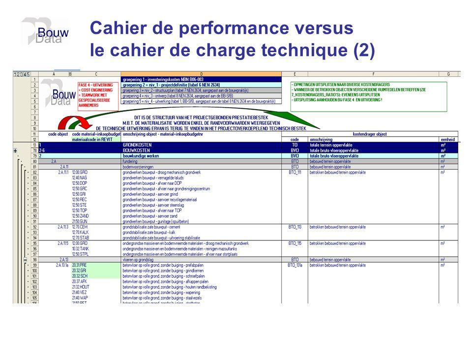 Cahier de performance versus le cahier de charge technique (2)