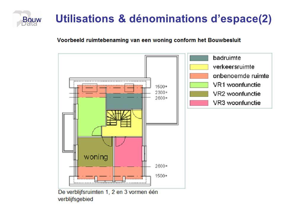 Utilisations & dénominations despace(2)