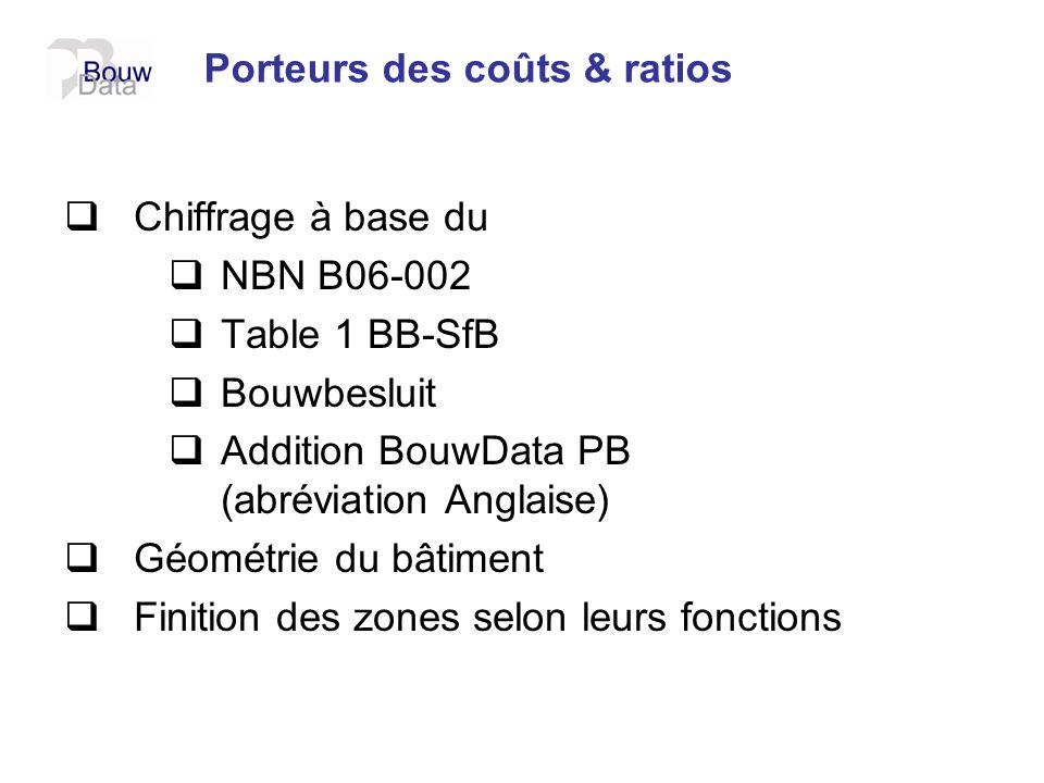Porteurs des coûts & ratios Chiffrage à base du NBN B06-002 Table 1 BB-SfB Bouwbesluit Addition BouwData PB (abréviation Anglaise) Géométrie du bâtime