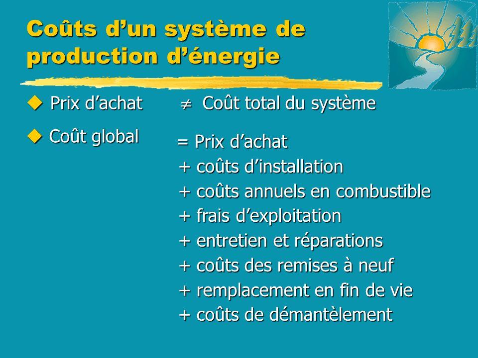 Coûts dun système de production dénergie u Prix dachat Coût total du système u Coût global = Prix dachat = Prix dachat + coûts dinstallation + coûts d