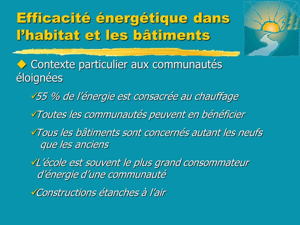 u Contexte particulier aux communautés éloignées 55 % de lénergie est consacrée au chauffage 55 % de lénergie est consacrée au chauffage Toutes les co