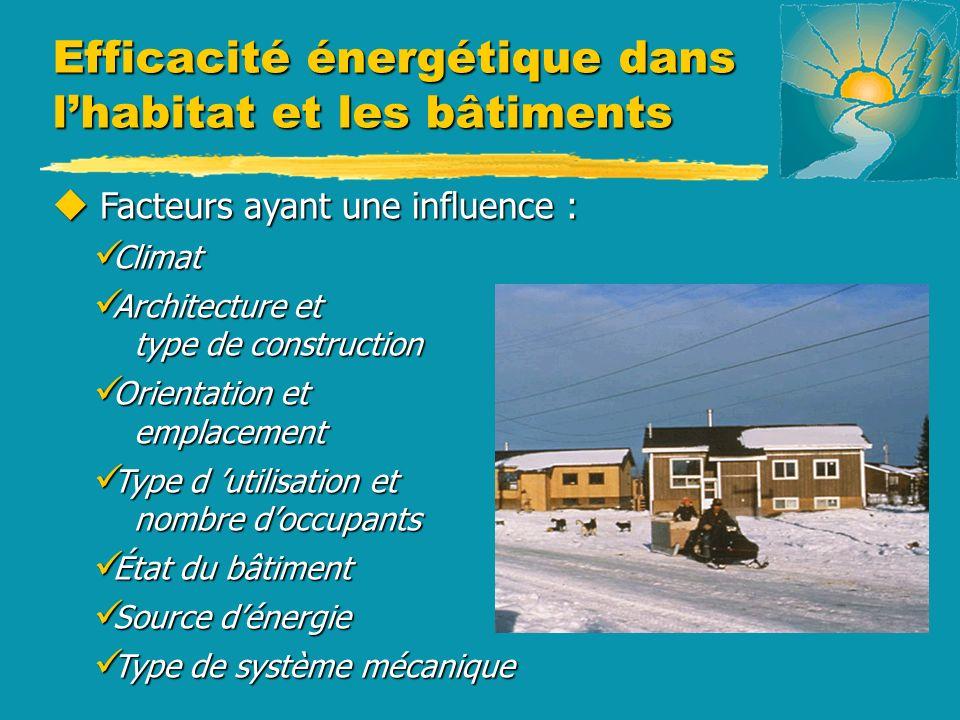 u Facteurs ayant une influence : Climat Climat Architecture et type de construction Architecture et type de construction Orientation et emplacement Or
