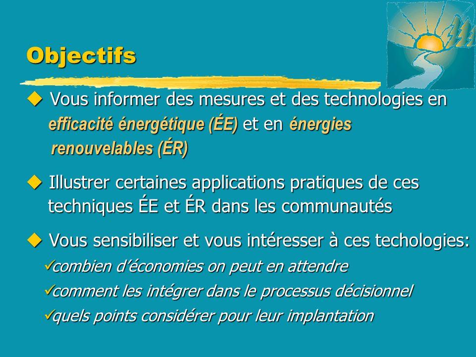 Objectifs Vous informer des mesures et des technologies en efficacité énergétique (ÉE) et en énergies renouvelables (ÉR) Vous informer des mesures et des technologies en efficacité énergétique (ÉE) et en énergies renouvelables (ÉR) u Illustrer certaines applications pratiques de ces techniques ÉE et ÉR dans les communautés u Vous sensibiliser et vous intéresser à ces techologies: combien déconomies on peut en attendre combien déconomies on peut en attendre comment les intégrer dans le processus décisionnel comment les intégrer dans le processus décisionnel quels points considérer pour leur implantation quels points considérer pour leur implantation