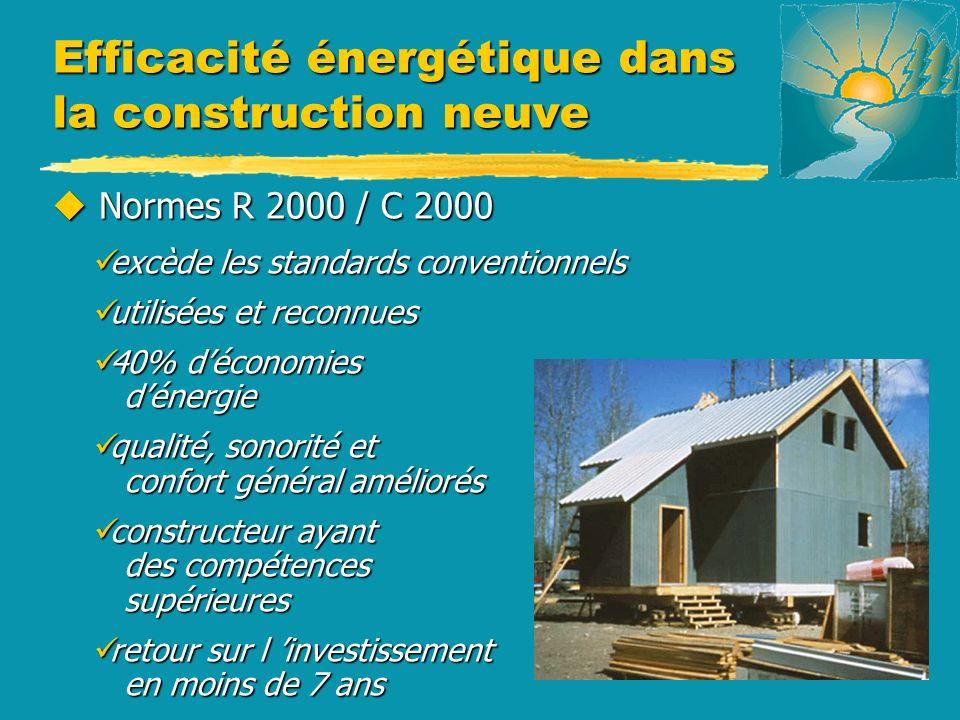 Efficacité énergétique dans la construction neuve u Normes R 2000 / C 2000 excède les standards conventionnels excède les standards conventionnels uti