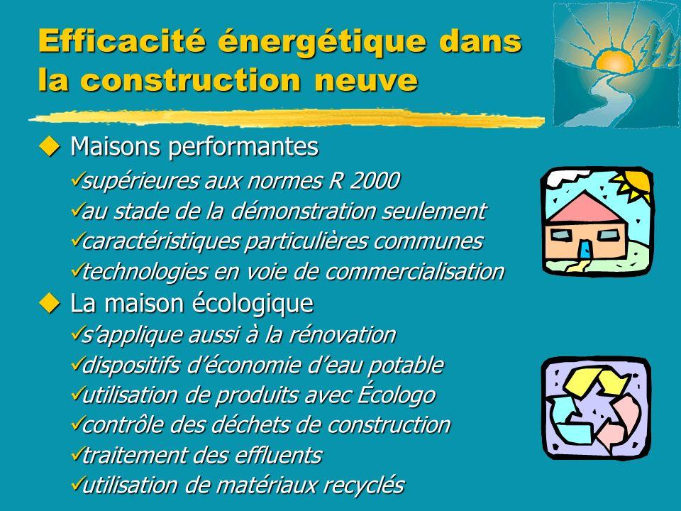 Efficacité énergétique dans la construction neuve u Maisons performantes supérieures aux normes R 2000 supérieures aux normes R 2000 au stade de la dé