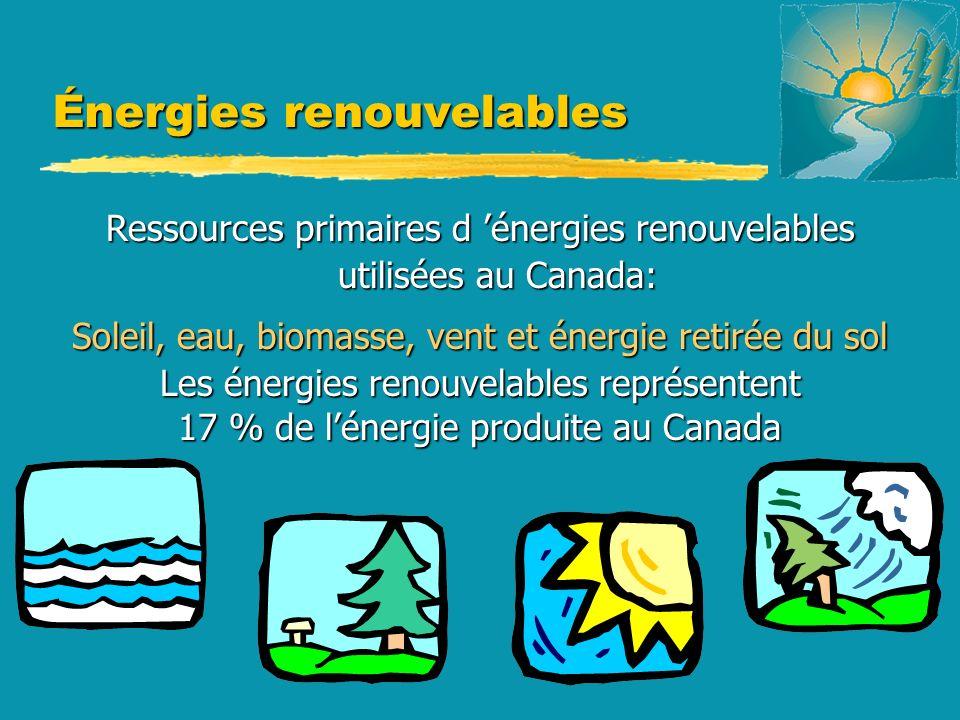 Énergies renouvelables Ressources primaires d énergies renouvelables utilisées au Canada: Soleil, eau, biomasse, vent et énergie retirée du sol Les énergies renouvelables représentent 17 % de lénergie produite au Canada
