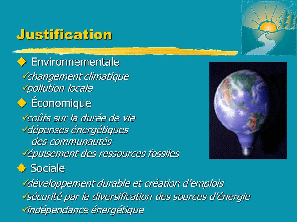 Justification u Environnementale changement climatique changement climatique pollution locale pollution locale u Économique coûts sur la durée de vie