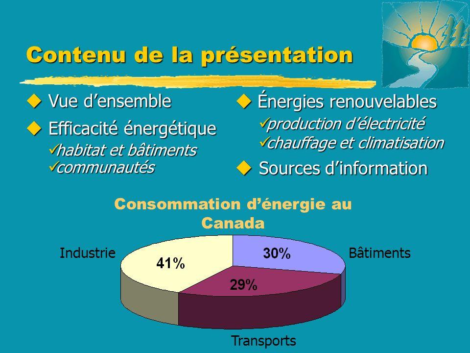 Contenu de la présentation u Vue densemble u Efficacité énergétique habitat et bâtiments habitat et bâtiments communautés communautés Énergies renouve