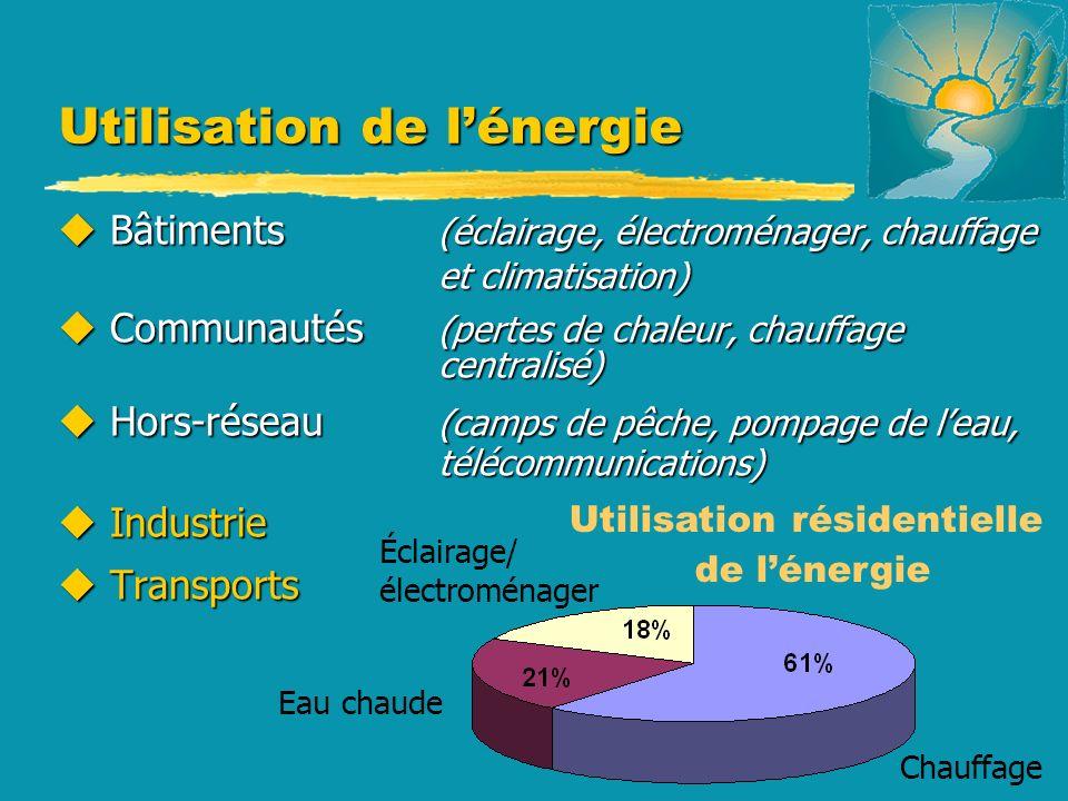 Utilisation de lénergie u Bâtiments (éclairage, électroménager, chauffage et climatisation) u Communautés (pertes de chaleur, chauffage centralisé) u