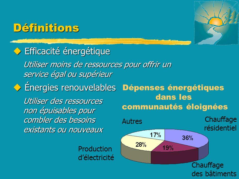 Définitions u Efficacité énergétique Utiliser moins de ressources pour offrir un service égal ou supérieur u Énergies renouvelables Utiliser des resso