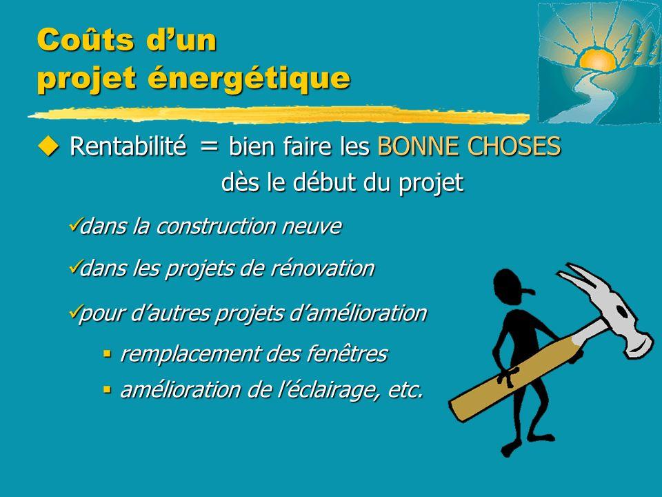 Coûts dun projet énergétique u Rentabilité = bien faire les BONNE CHOSES dès le début du projet dans la construction neuve dans la construction neuve
