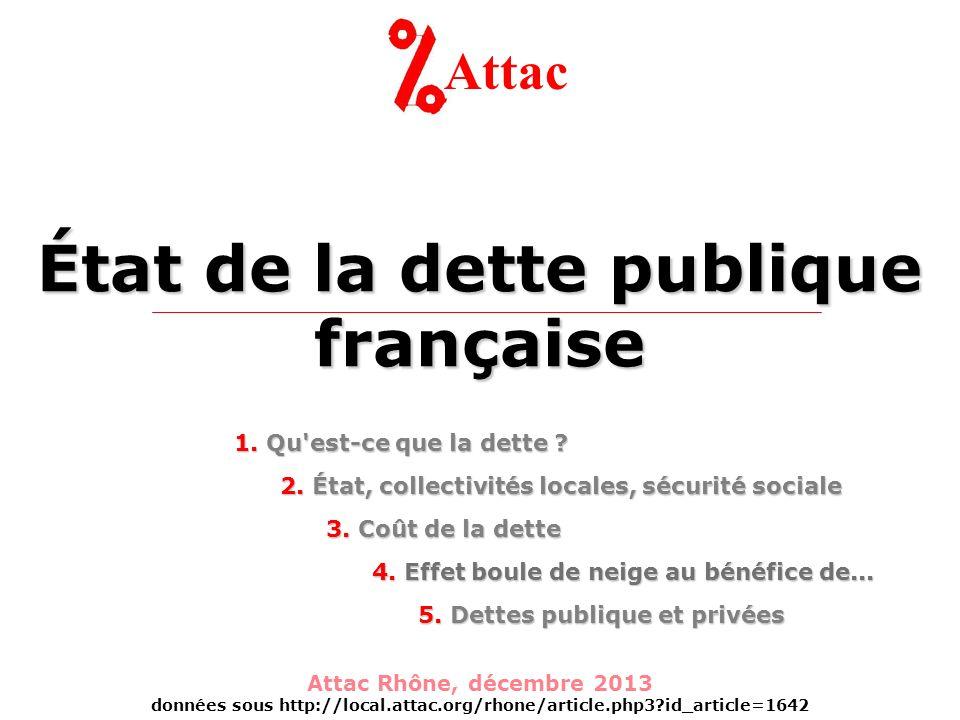 État de la dette publique française Attac Attac Rhône, décembre 2013 données sous http://local.attac.org/rhone/article.php3?id_article=1642 1. Qu'est-