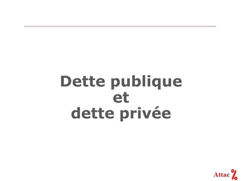 Attac Dette publique et dette privée