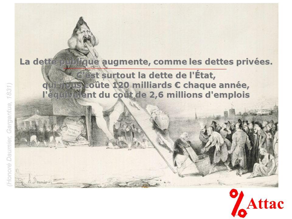 (Honoré Daumier, Gargantua, 1831) Attac La dette publique augmente, comme les dettes privées. C'est surtout la dette de l'État, qui nous coûte 120 mil