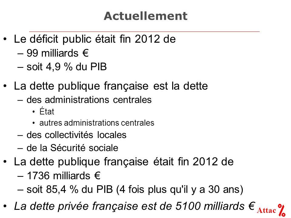 Attac Actuellement Le déficit public était fin 2012 de –99 milliards –soit 4,9 % du PIB La dette publique française est la dette –des administrations