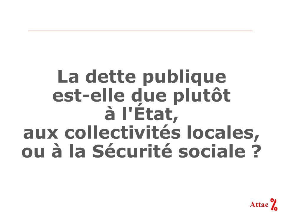 Attac La dette publique est-elle due plutôt à l'État, aux collectivités locales, ou à la Sécurité sociale ?