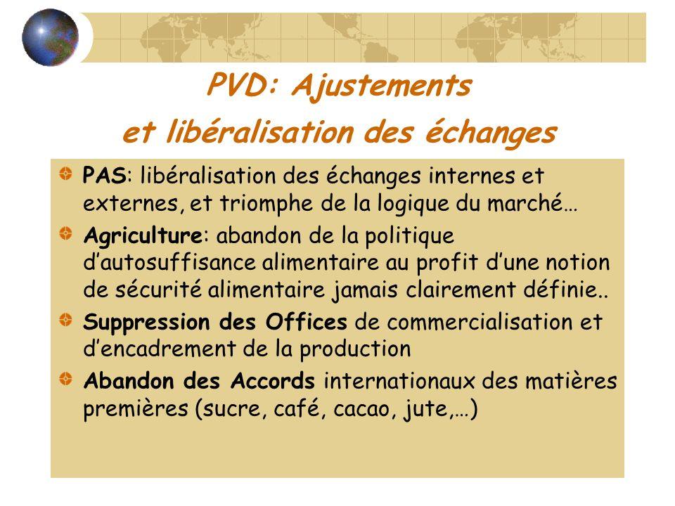 PVD: Ajustements et libéralisation des échanges PAS: libéralisation des échanges internes et externes, et triomphe de la logique du marché… Agricultur