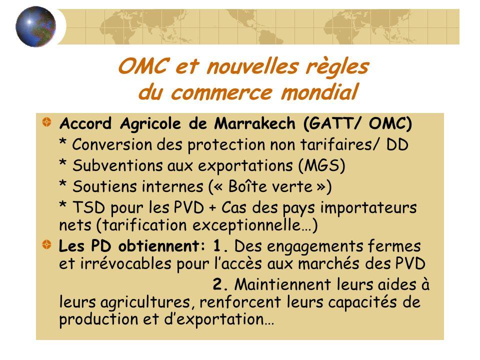 OMC et nouvelles règles du commerce mondial Accord Agricole de Marrakech (GATT/ OMC) * Conversion des protection non tarifaires/ DD * Subventions aux exportations (MGS) * Soutiens internes (« Boîte verte ») * TSD pour les PVD + Cas des pays importateurs nets (tarification exceptionnelle…) Les PD obtiennent: 1.