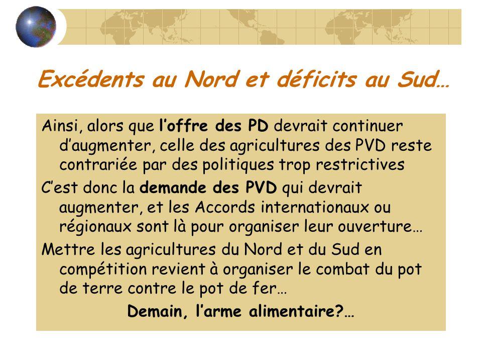 Excédents au Nord et déficits au Sud… Ainsi, alors que loffre des PD devrait continuer daugmenter, celle des agricultures des PVD reste contrariée par