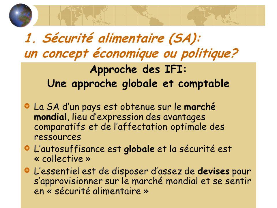 1. Sécurité alimentaire (SA): un concept économique ou politique? Approche des IFI: Une approche globale et comptable La SA dun pays est obtenue sur l