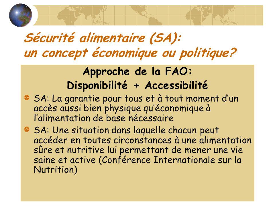 Sécurité alimentaire (SA): un concept économique ou politique? Approche de la FAO: Disponibilité + Accessibilité SA: La garantie pour tous et à tout m