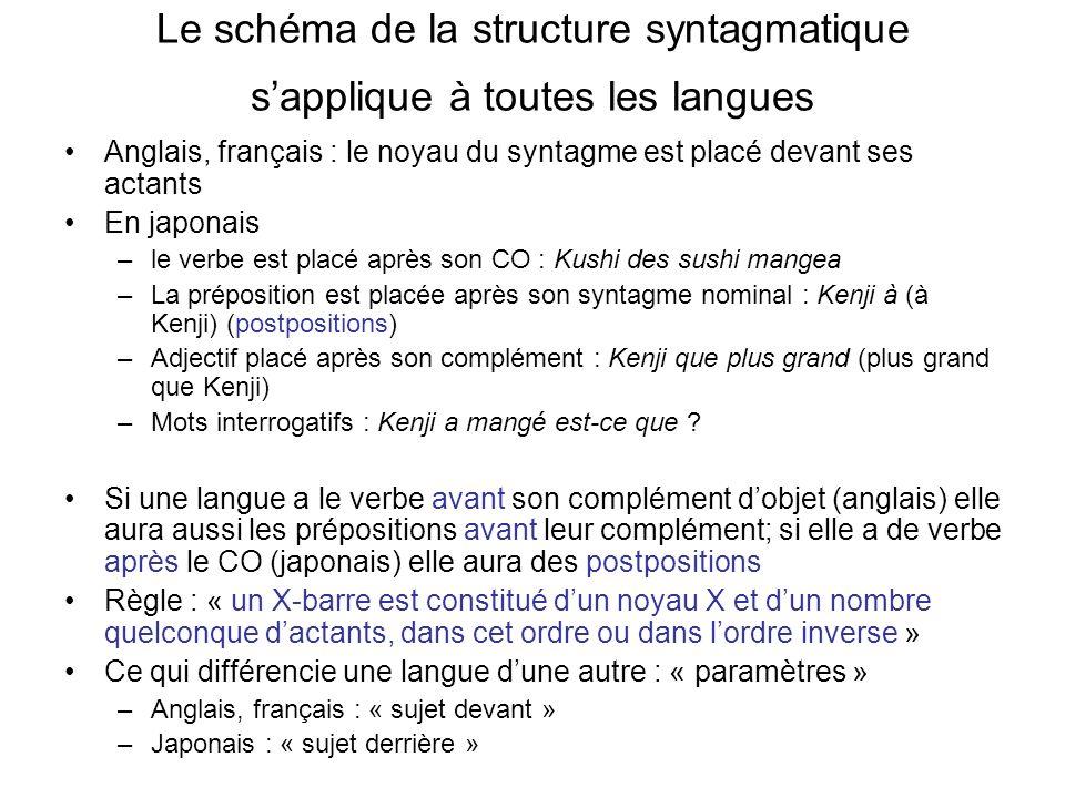 Le schéma de la structure syntagmatique sapplique à toutes les langues Anglais, français : le noyau du syntagme est placé devant ses actants En japona