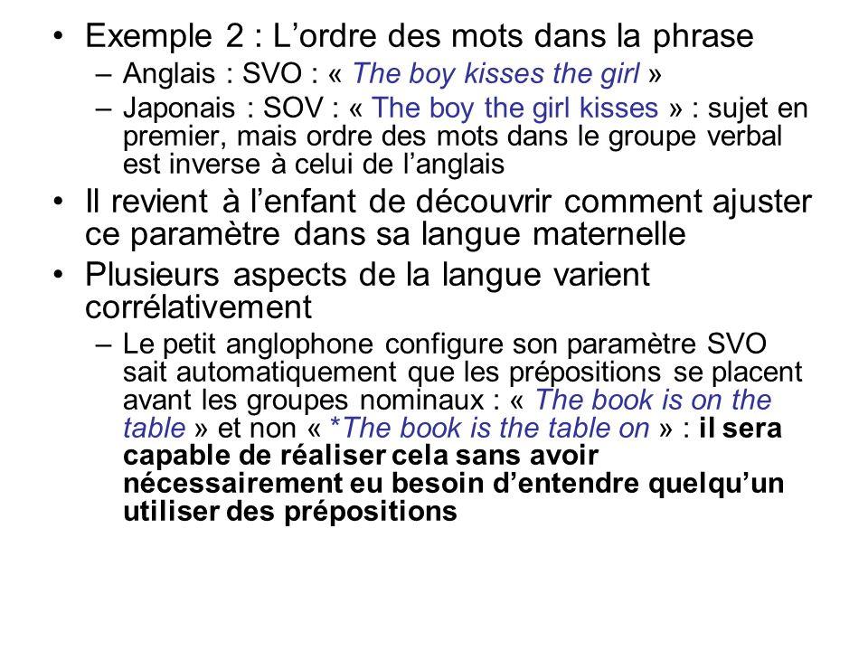 Exemple 2 : Lordre des mots dans la phrase –Anglais : SVO : « The boy kisses the girl » –Japonais : SOV : « The boy the girl kisses » : sujet en premi