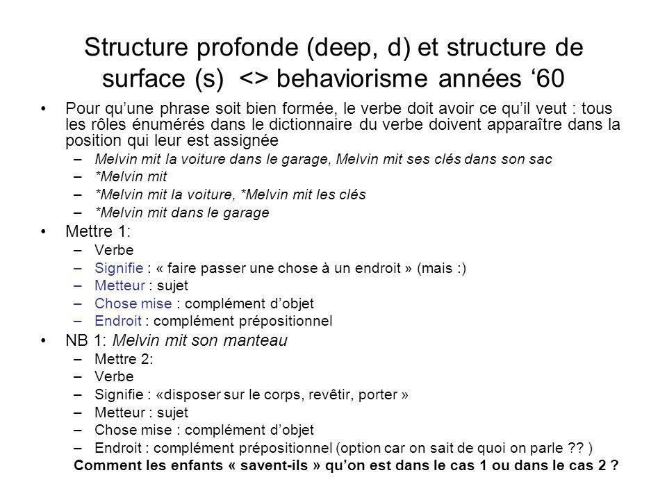 Structure profonde (deep, d) et structure de surface (s) <> behaviorisme années 60 Pour quune phrase soit bien formée, le verbe doit avoir ce quil veu