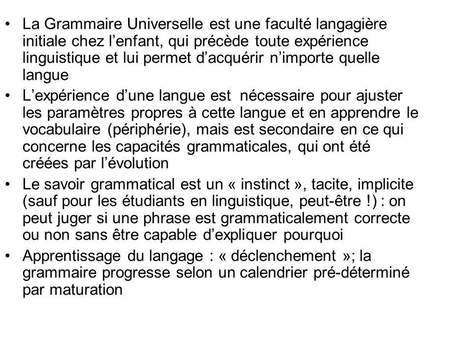 La Grammaire Universelle est une faculté langagière initiale chez lenfant, qui précède toute expérience linguistique et lui permet dacquérir nimporte