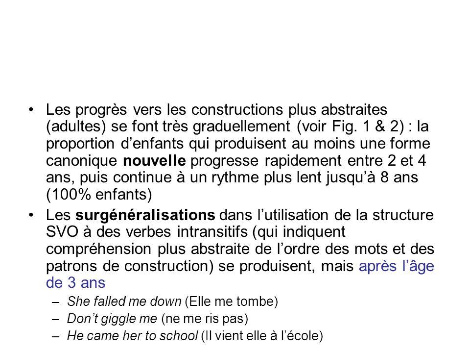 Les progrès vers les constructions plus abstraites (adultes) se font très graduellement (voir Fig. 1 & 2) : la proportion denfants qui produisent au m