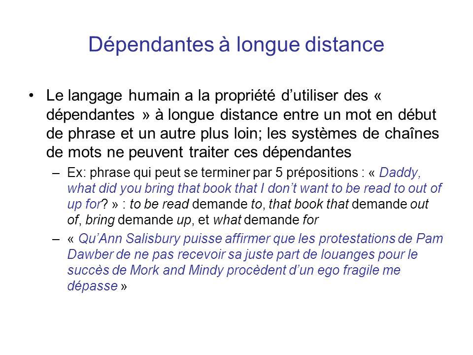 Dépendantes à longue distance Le langage humain a la propriété dutiliser des « dépendantes » à longue distance entre un mot en début de phrase et un a