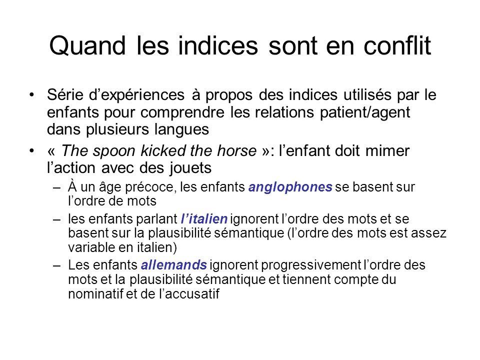 Quand les indices sont en conflit Série dexpériences à propos des indices utilisés par le enfants pour comprendre les relations patient/agent dans plu