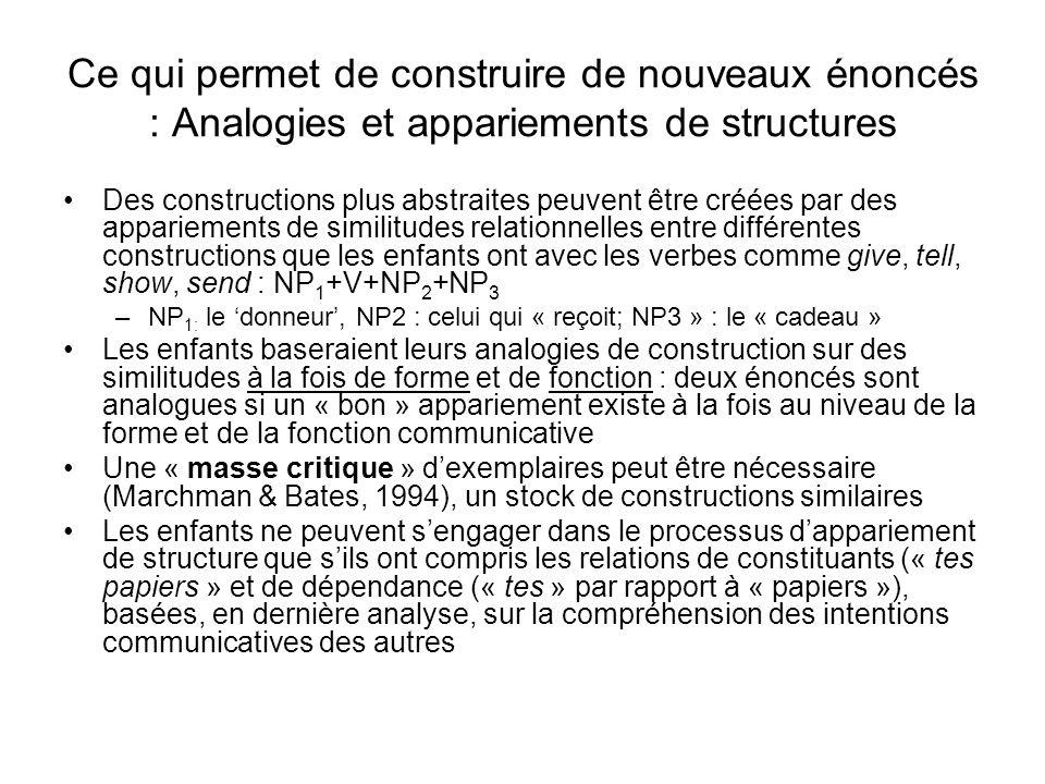 Ce qui permet de construire de nouveaux énoncés : Analogies et appariements de structures Des constructions plus abstraites peuvent être créées par de