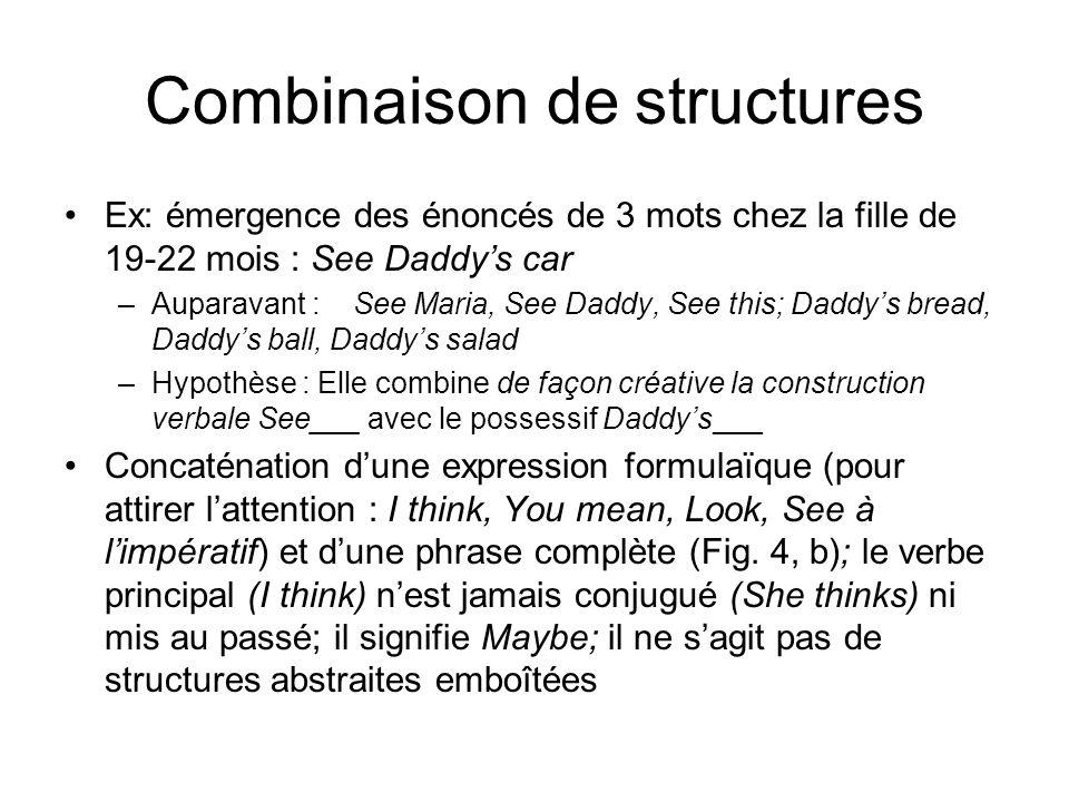 Combinaison de structures Ex: émergence des énoncés de 3 mots chez la fille de 19-22 mois : See Daddys car –Auparavant : See Maria, See Daddy, See thi