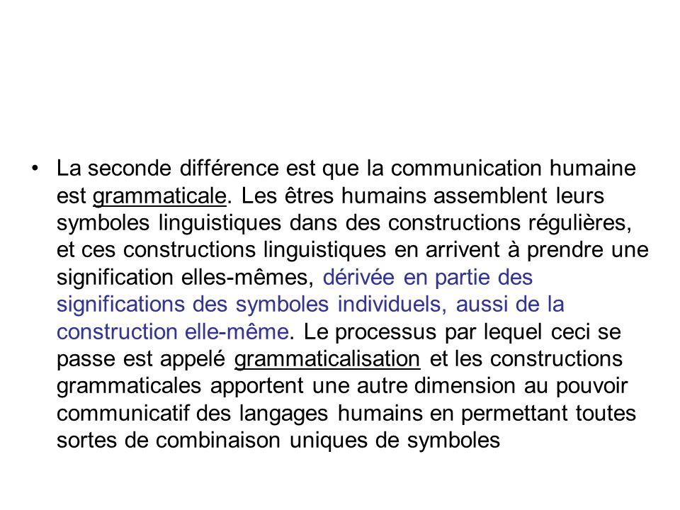 La seconde différence est que la communication humaine est grammaticale. Les êtres humains assemblent leurs symboles linguistiques dans des constructi