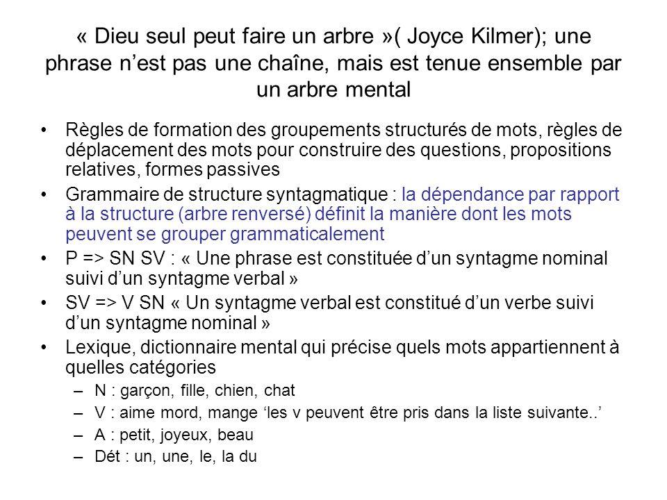 « Dieu seul peut faire un arbre »( Joyce Kilmer); une phrase nest pas une chaîne, mais est tenue ensemble par un arbre mental Règles de formation des