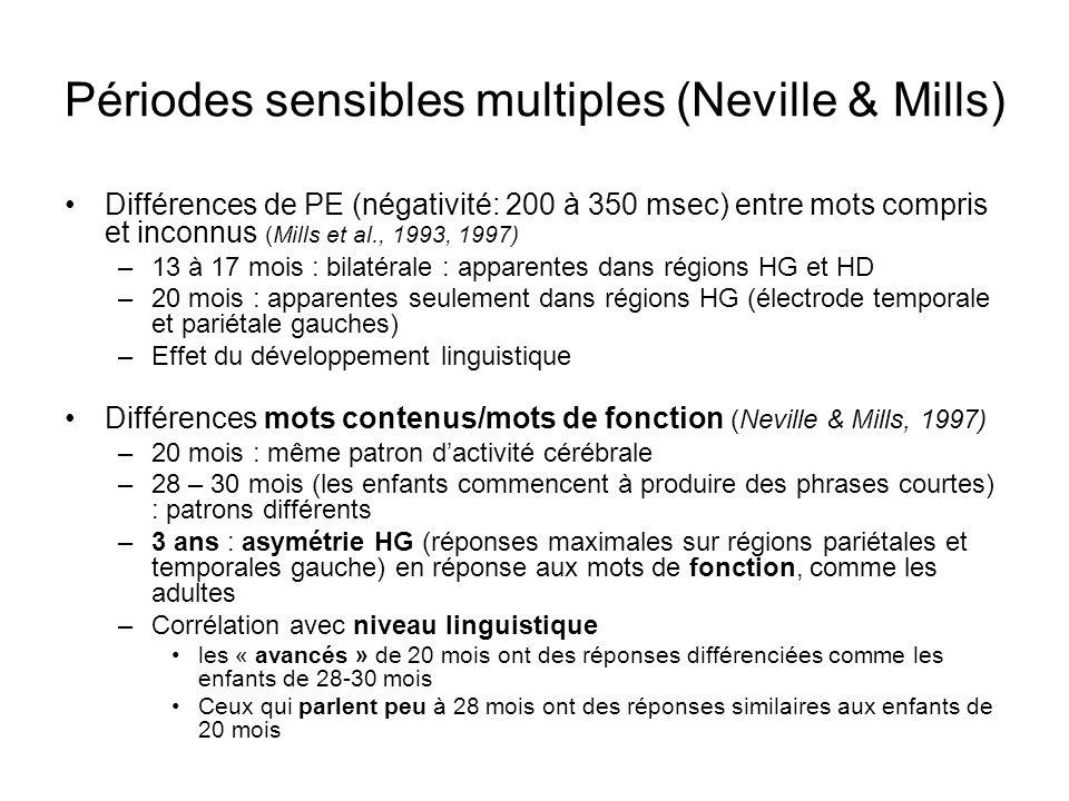 Périodes sensibles multiples (Neville & Mills) Différences de PE (négativité: 200 à 350 msec) entre mots compris et inconnus (Mills et al., 1993, 1997