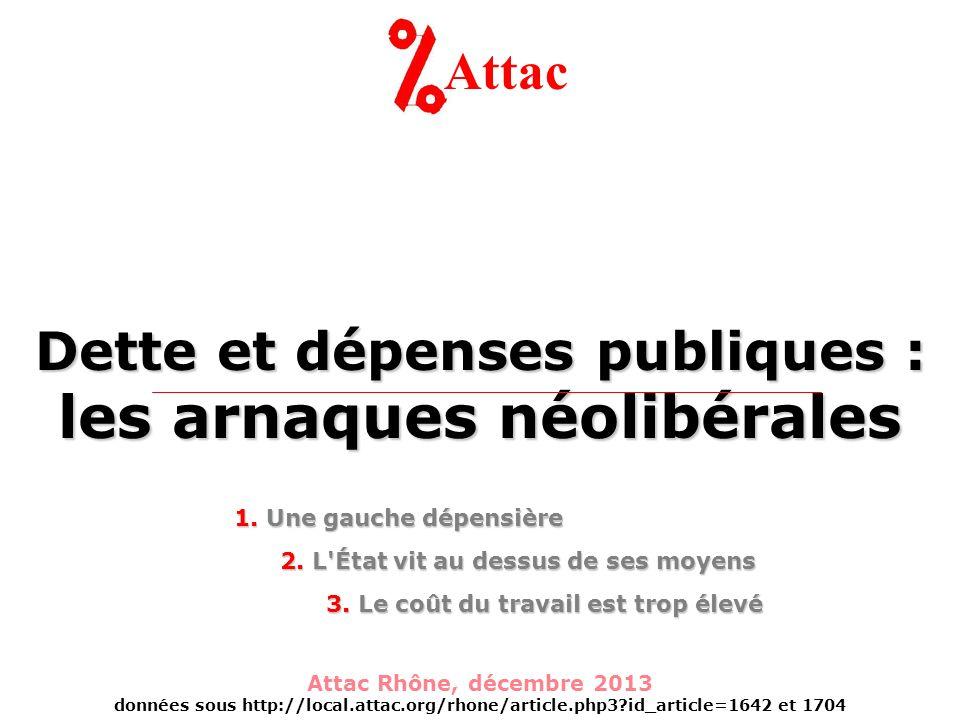 Dette et dépenses publiques : les arnaques néolibérales Attac Attac Rhône, décembre 2013 données sous http://local.attac.org/rhone/article.php3 id_article=1642 et 1704 1.