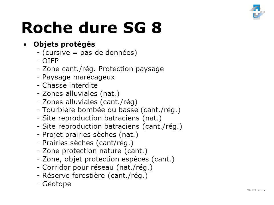26.01.2007 Objets protégés - (cursive = pas de données) - OIFP - Zone cant./rég.