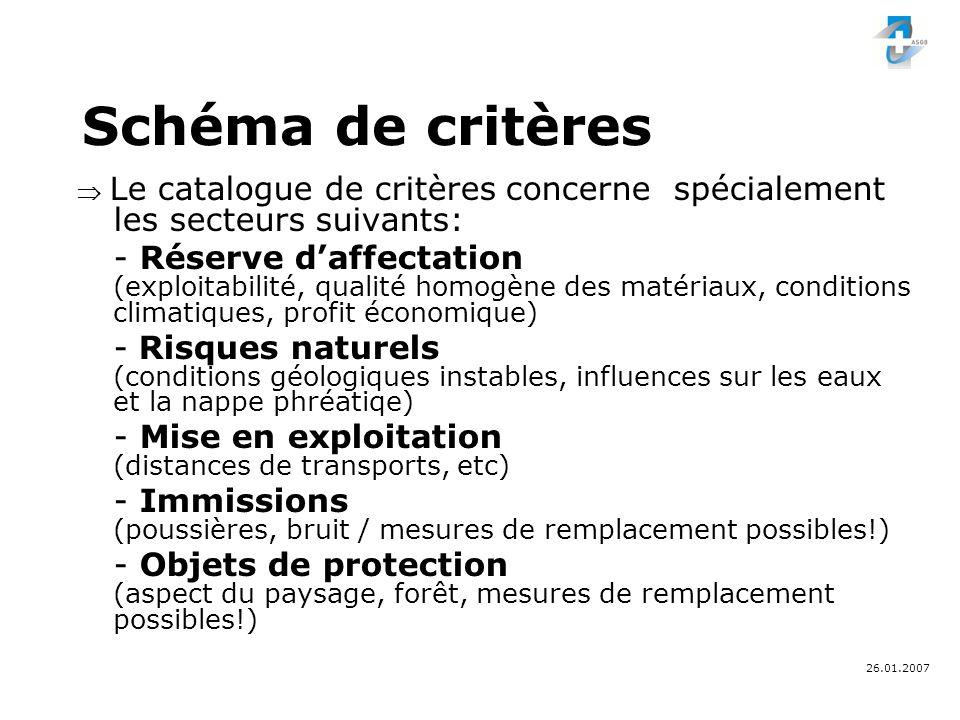 26.01.2007 Schéma de critères Les mesures de remplacement donnent une marge de manœuvre