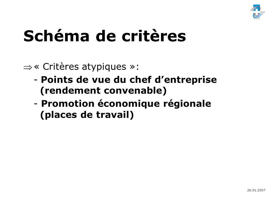 26.01.2007 Schéma de critères « Critères atypiques »: - Points de vue du chef dentreprise (rendement convenable) - Promotion économique régionale (places de travail)