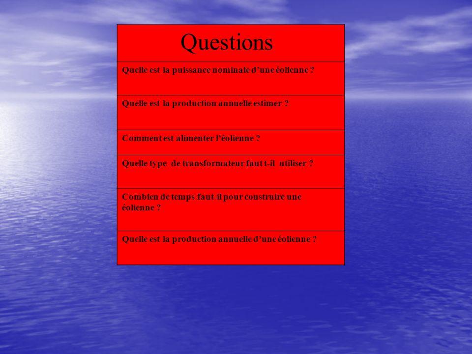 Questions Quelle est la puissance nominale dune éolienne ? Quelle est la production annuelle estimer ? Comment est alimenter léolienne ? Quelle type d