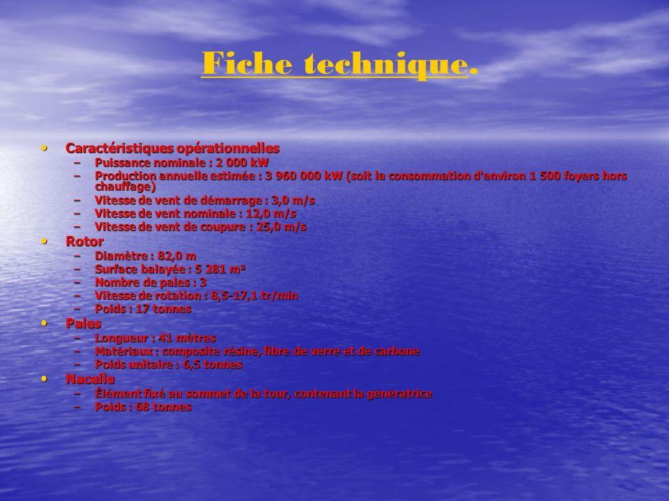 Fiche technique. Caractéristiques opérationnelles Caractéristiques opérationnelles –Puissance nominale : 2 000 kW –Production annuelle estimée : 3 960
