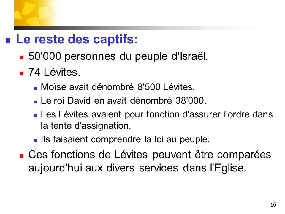 16 Le reste des captifs: 50'000 personnes du peuple d'Israël. 74 Lévites. Moïse avait dénombré 8'500 Lévites. Le roi David en avait dénombré 38'000. L