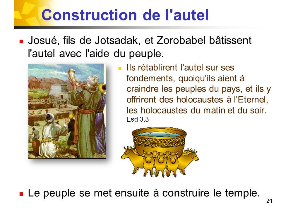 24 Construction de l'autel Josué, fils de Jotsadak, et Zorobabel bâtissent l'autel avec l'aide du peuple. Ils rétablirent l'autel sur ses fondements,