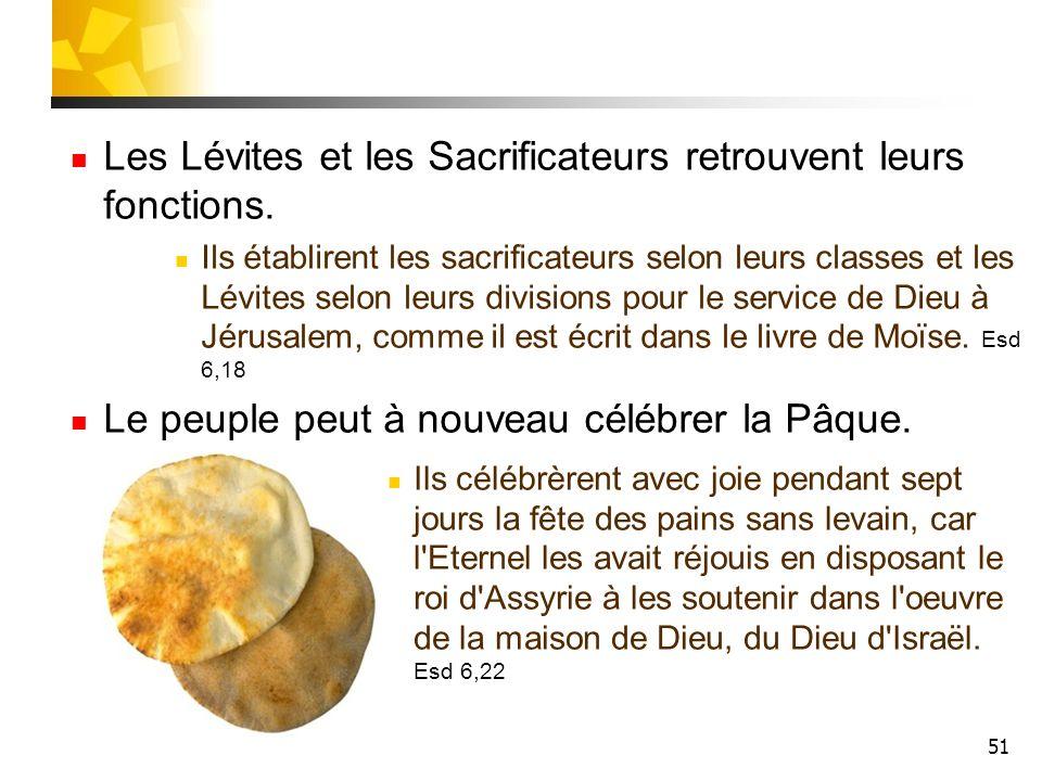 51 Les Lévites et les Sacrificateurs retrouvent leurs fonctions. Ils établirent les sacrificateurs selon leurs classes et les Lévites selon leurs divi