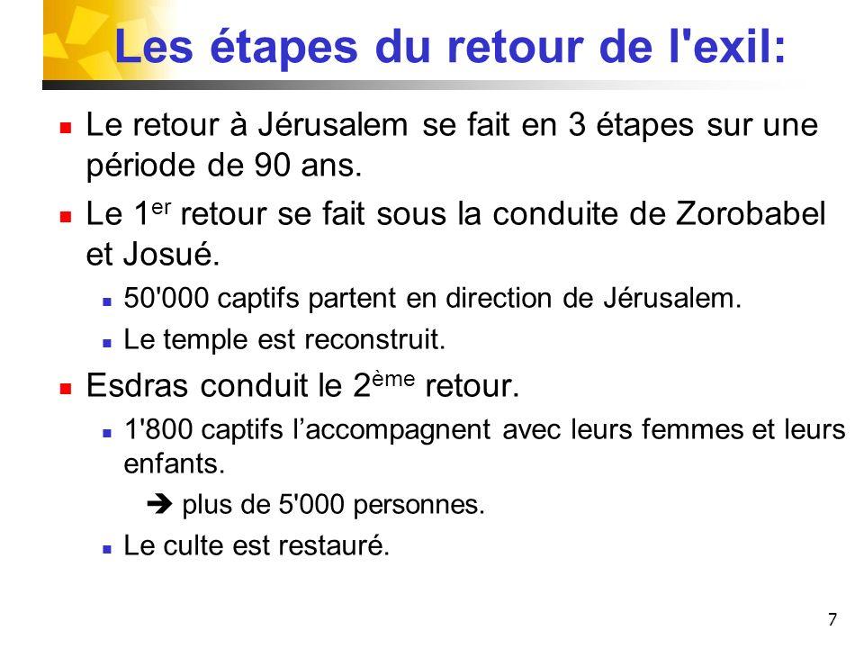 7 Les étapes du retour de l'exil: Le retour à Jérusalem se fait en 3 étapes sur une période de 90 ans. Le 1 er retour se fait sous la conduite de Zoro