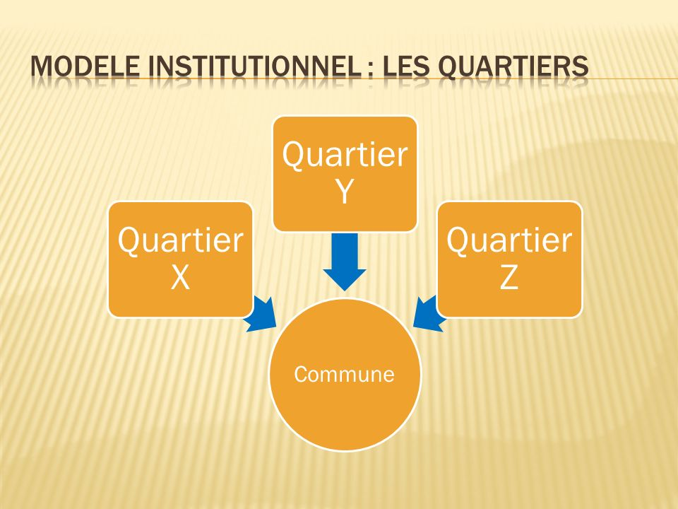 Commune Quartier X Quartier Y Quartier Z