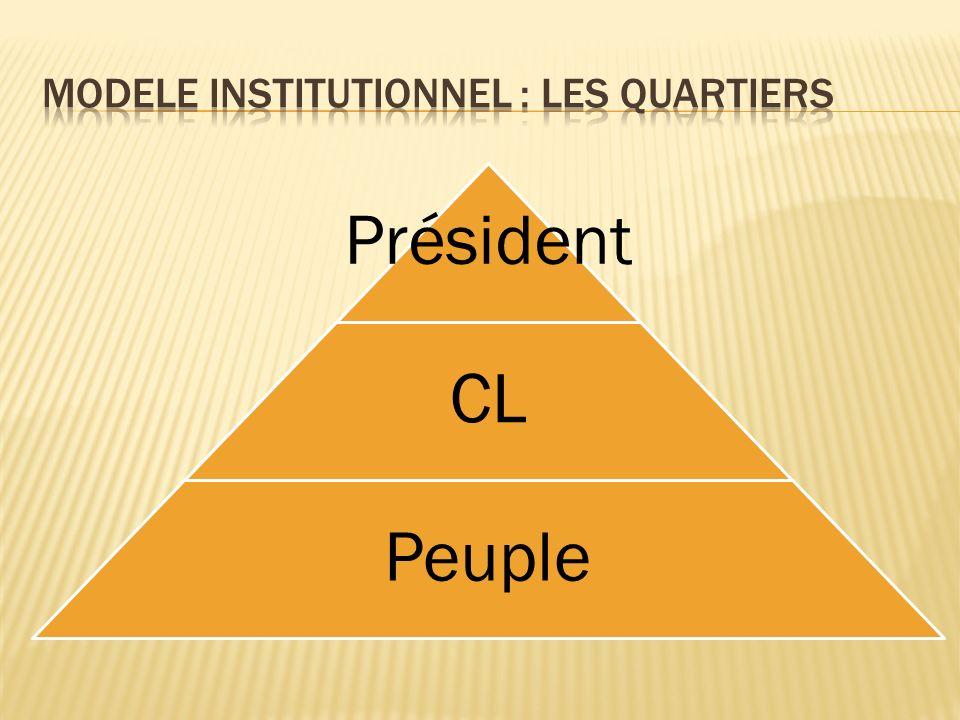Président CL Peuple