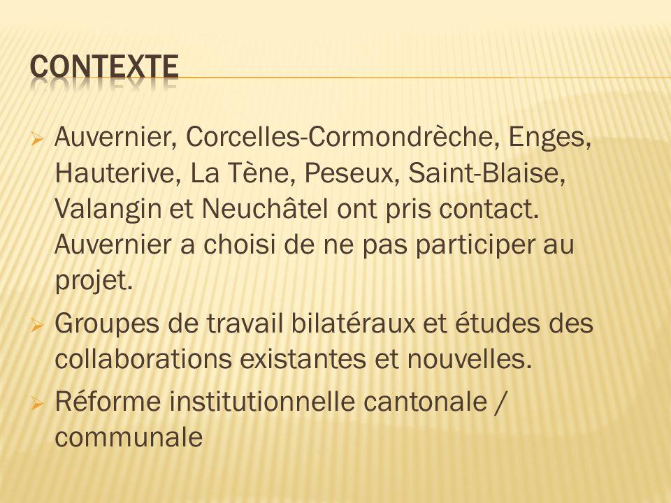 Auvernier, Corcelles-Cormondrèche, Enges, Hauterive, La Tène, Peseux, Saint-Blaise, Valangin et Neuchâtel ont pris contact.